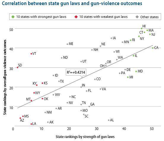 Gun laws.jpg