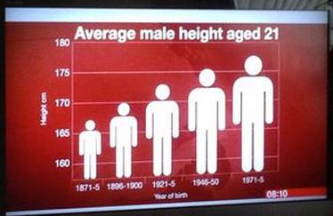 Male Height.jpg
